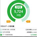 mineo(マイネオ)のパケット攻勢がすごい、3GB → 9GBに!