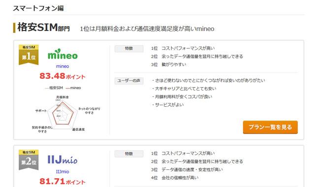 価格.com_格安SIMランキング